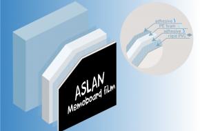 SmoothingFoam ASLAN SFM 185